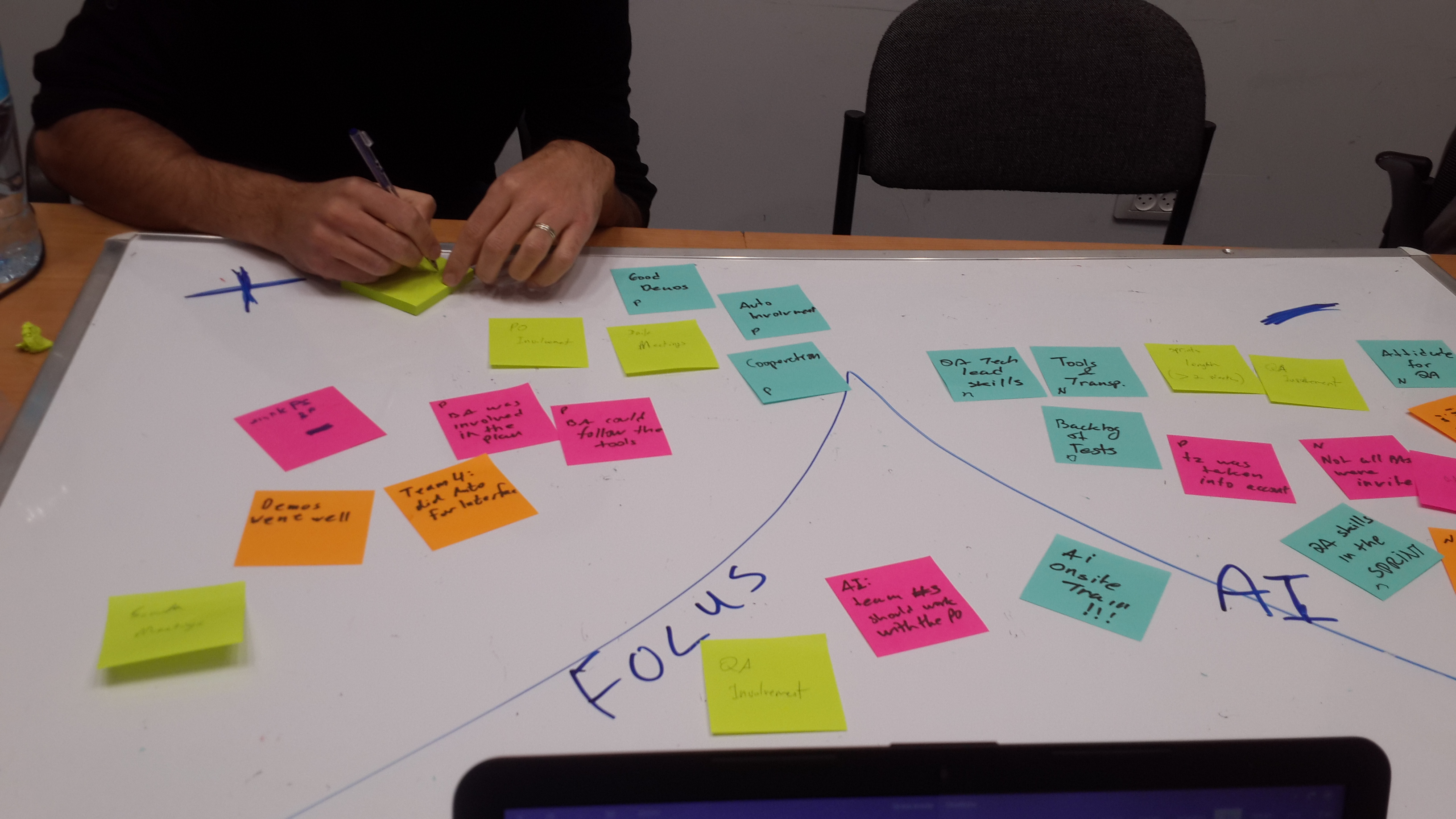 Agile management retrospective