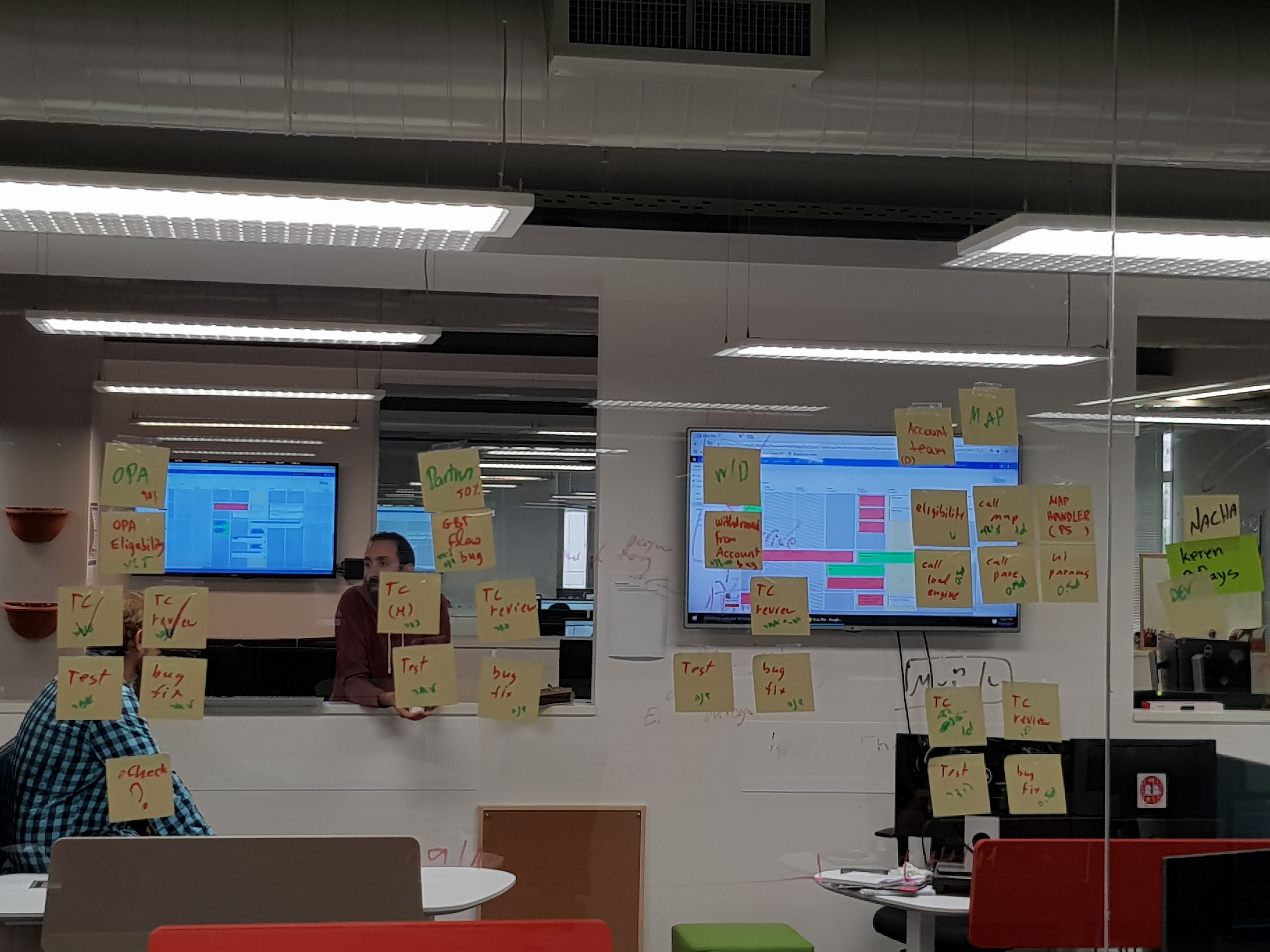 Event storming - agile
