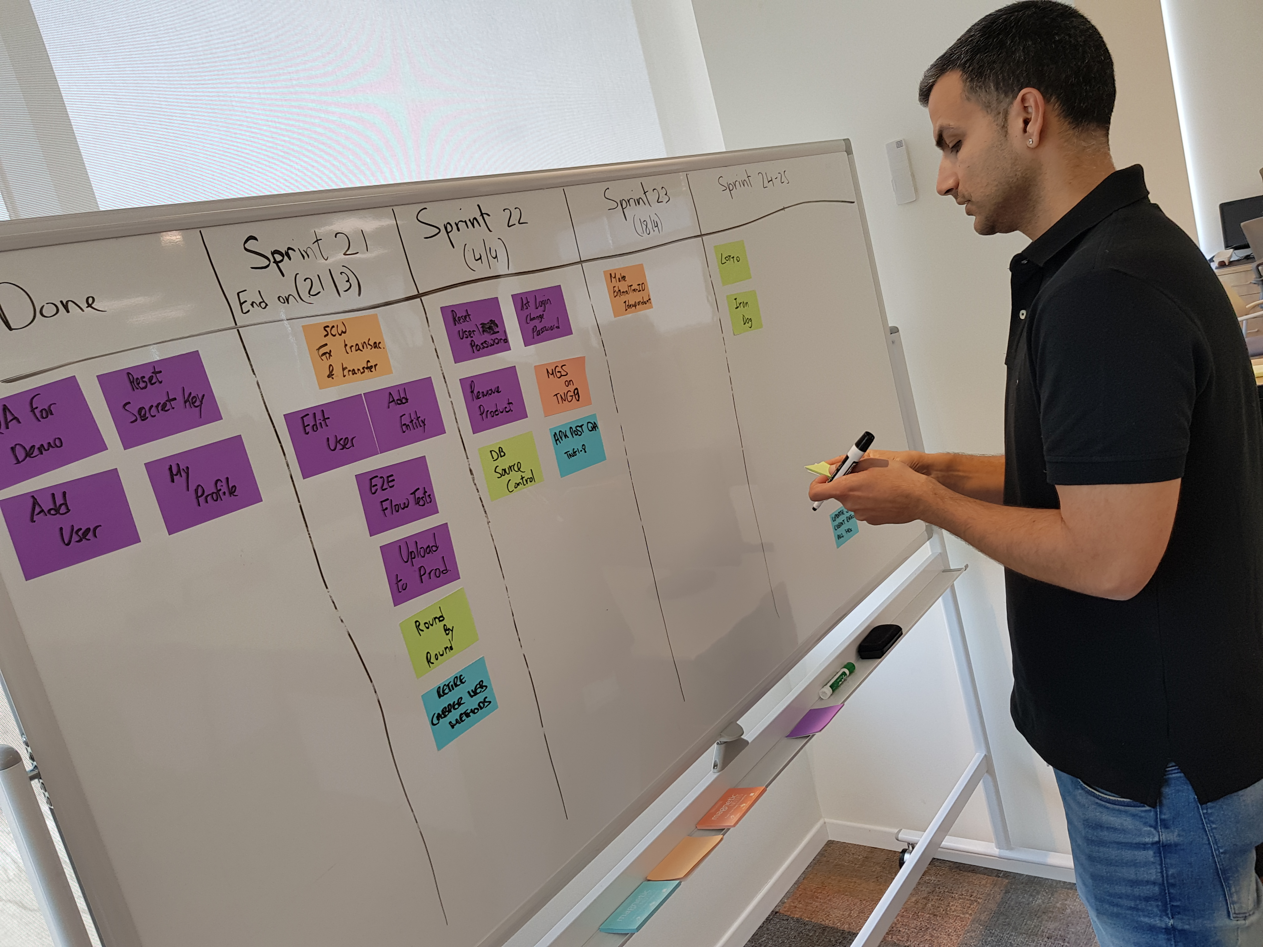product owner sprints board - long term planning