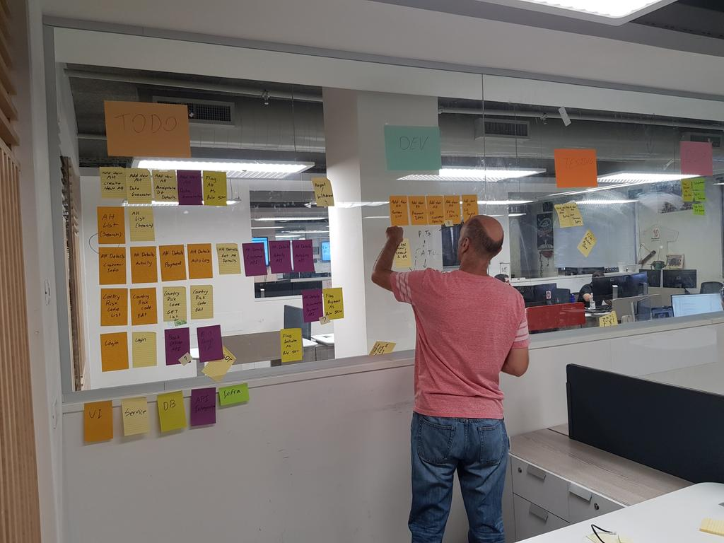 Event storming - scrum team