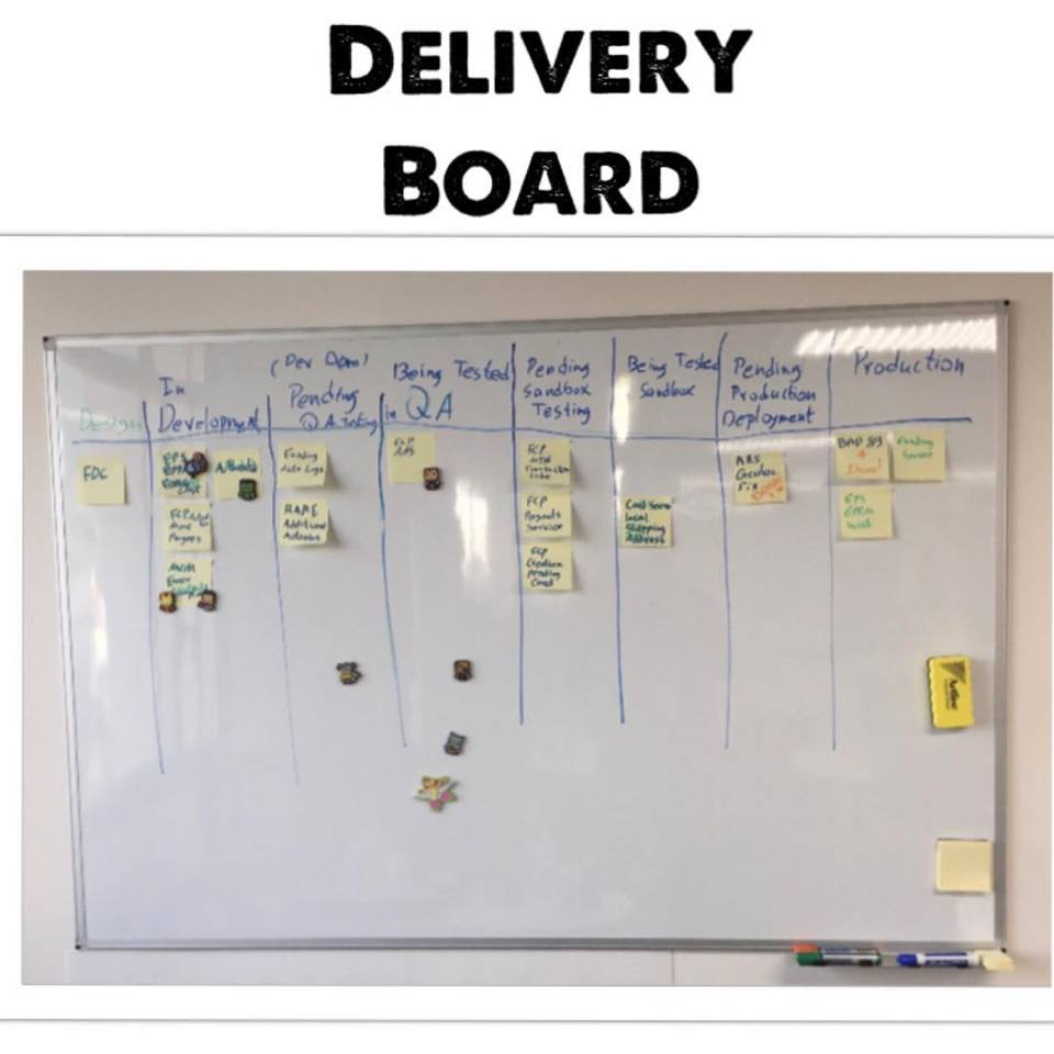 delivery board Gallery