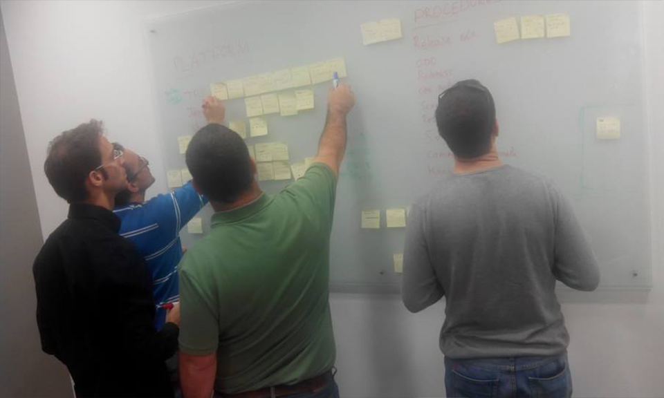 Scrum Team planning session