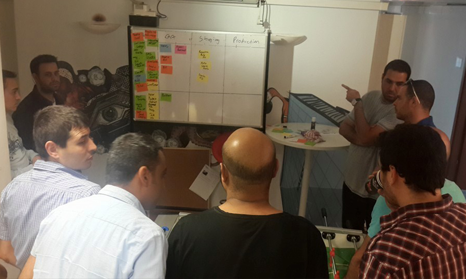 Scrum Team daily meeting