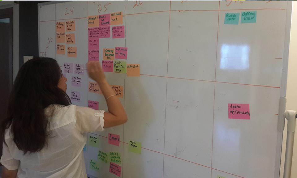Cross team projects Board