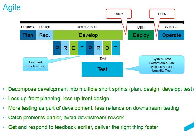 agile flow Blog