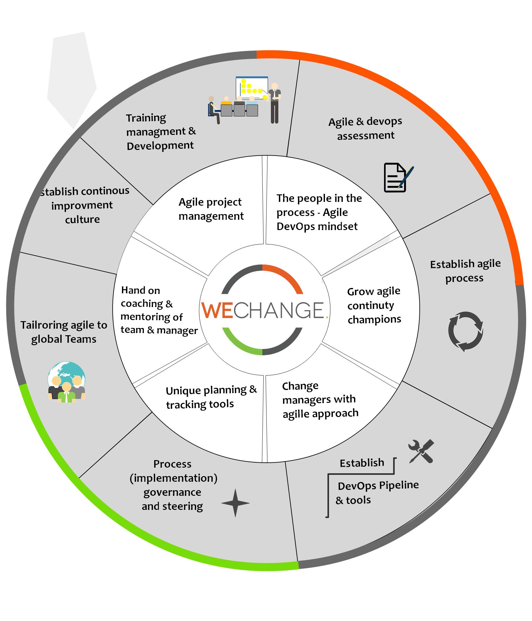 offering wheel for website light1