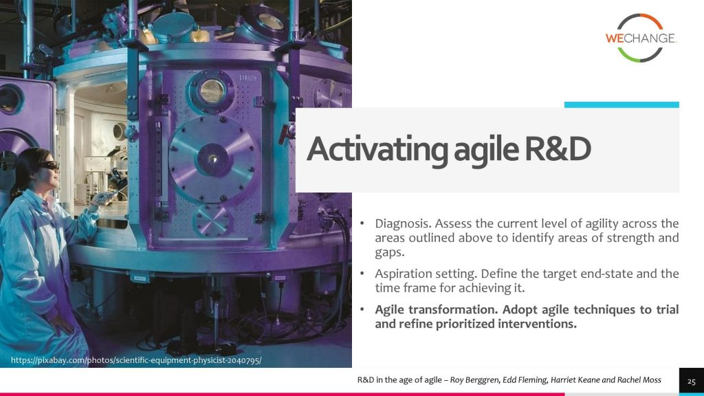 Why pharma go agile for review 1 page 025 compressed 1024x576 Why Pharma companies should adopt agile?