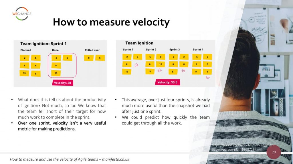 Are you measuring Velocity Is it good or bad 20 compressed 1024x576 Are you measuring Velocity? Is it good or bad?