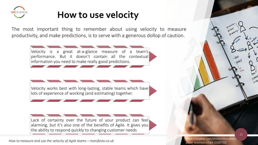 Are you measuring Velocity Is it good or bad 21 compressed 1024x576 Are you measuring Velocity? Is it good or bad?