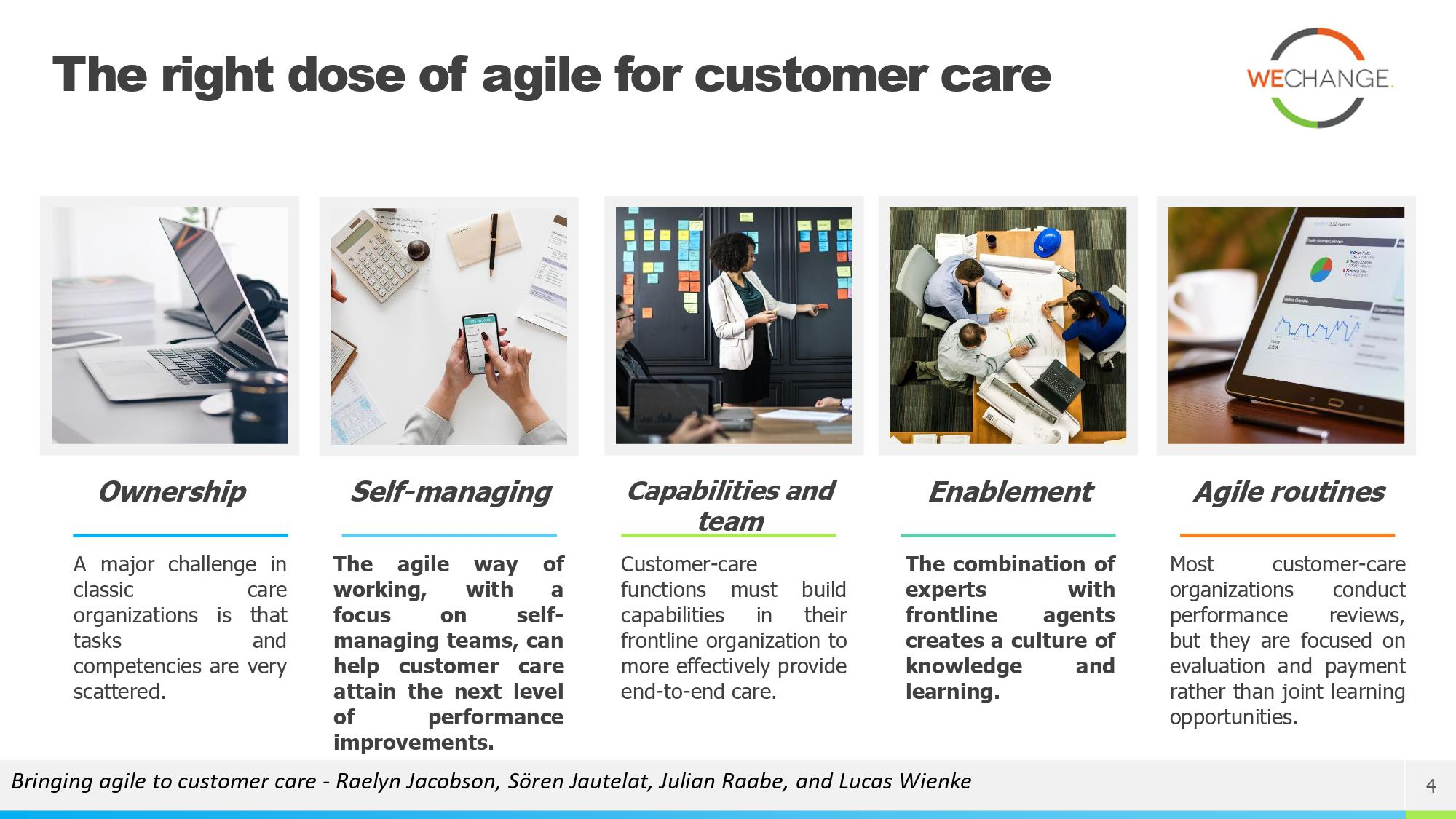 Operations agility page 0004 compressed Being & Doing Agile in Customer oriented care and Operations Organizations