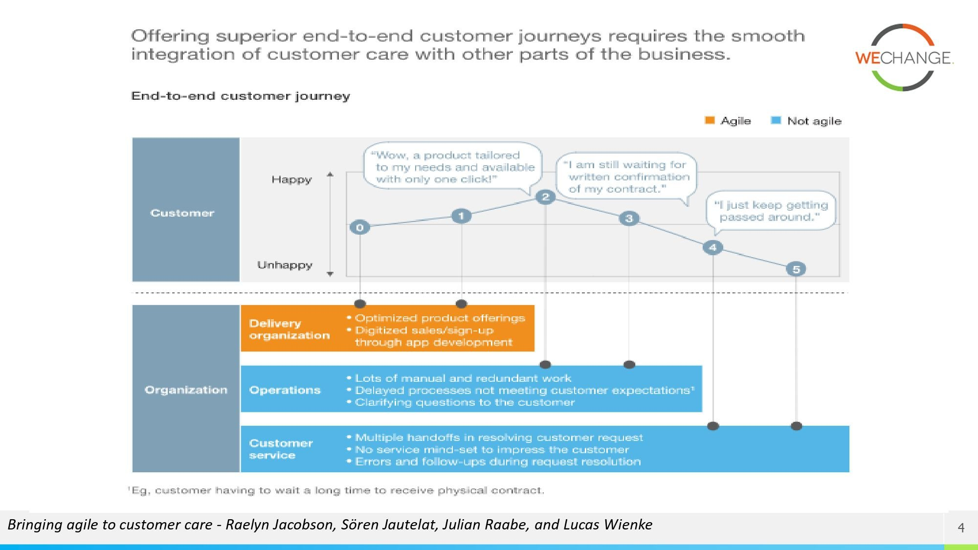 Operations agility page 0005 compressed Being & Doing Agile in Customer oriented care and Operations Organizations
