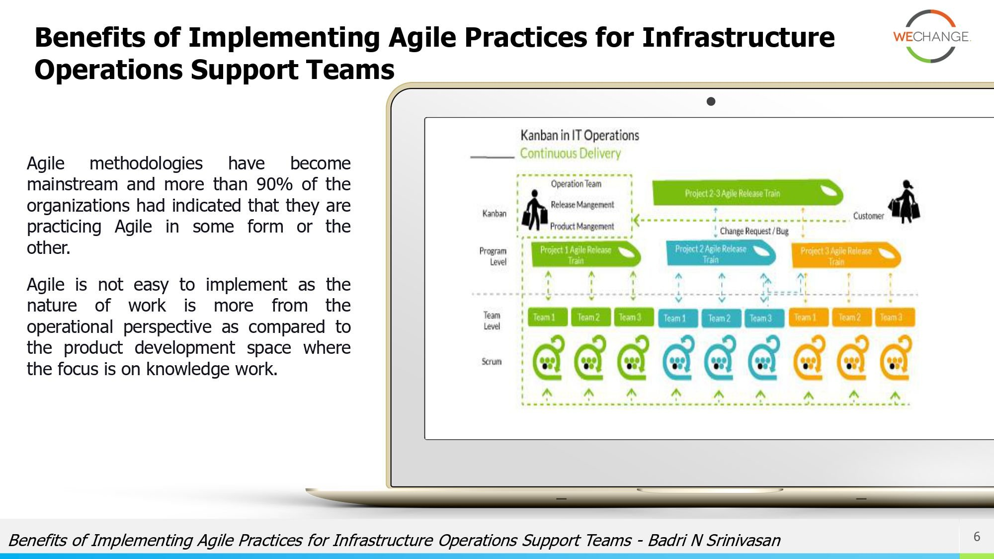Operations agility page 0006 compressed Being & Doing Agile in Customer oriented care and Operations Organizations
