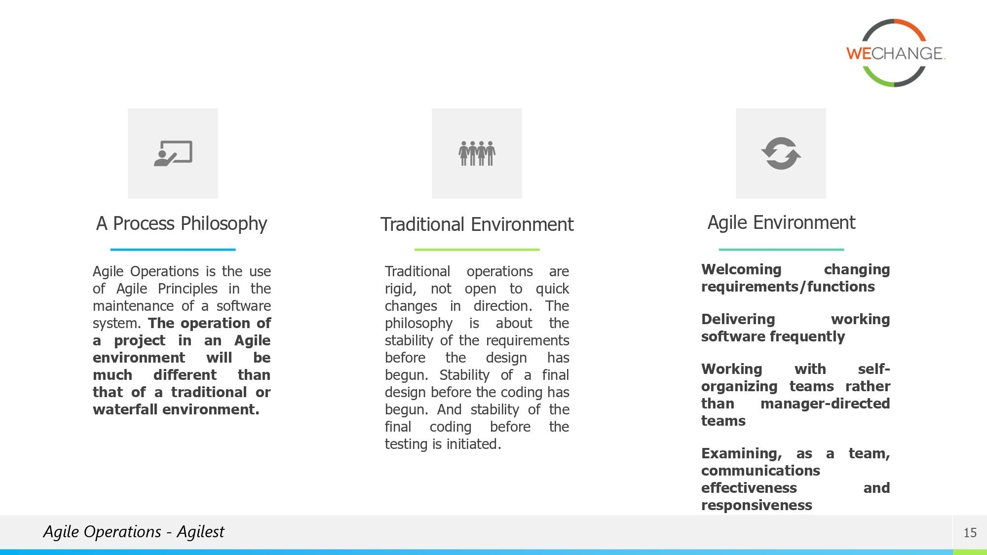 Operations agility page 0011 compressed Being & Doing Agile in Customer oriented care and Operations Organizations