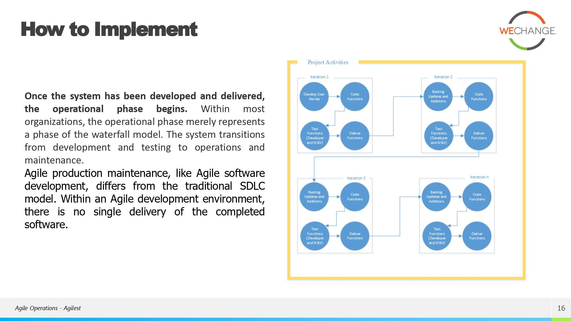 Operations agility page 0012 compressed Being & Doing Agile in Customer oriented care and Operations Organizations