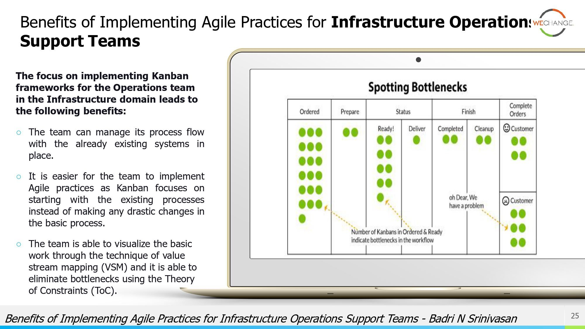 Operations agility page 0018 compressed Being & Doing Agile in Customer oriented care and Operations Organizations
