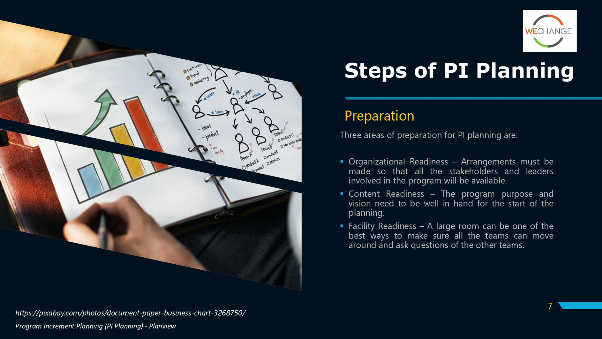 PI PlanningV2 page 0007 compressed Working from home ? Overcoming remote challenges of PI planning #SAFe