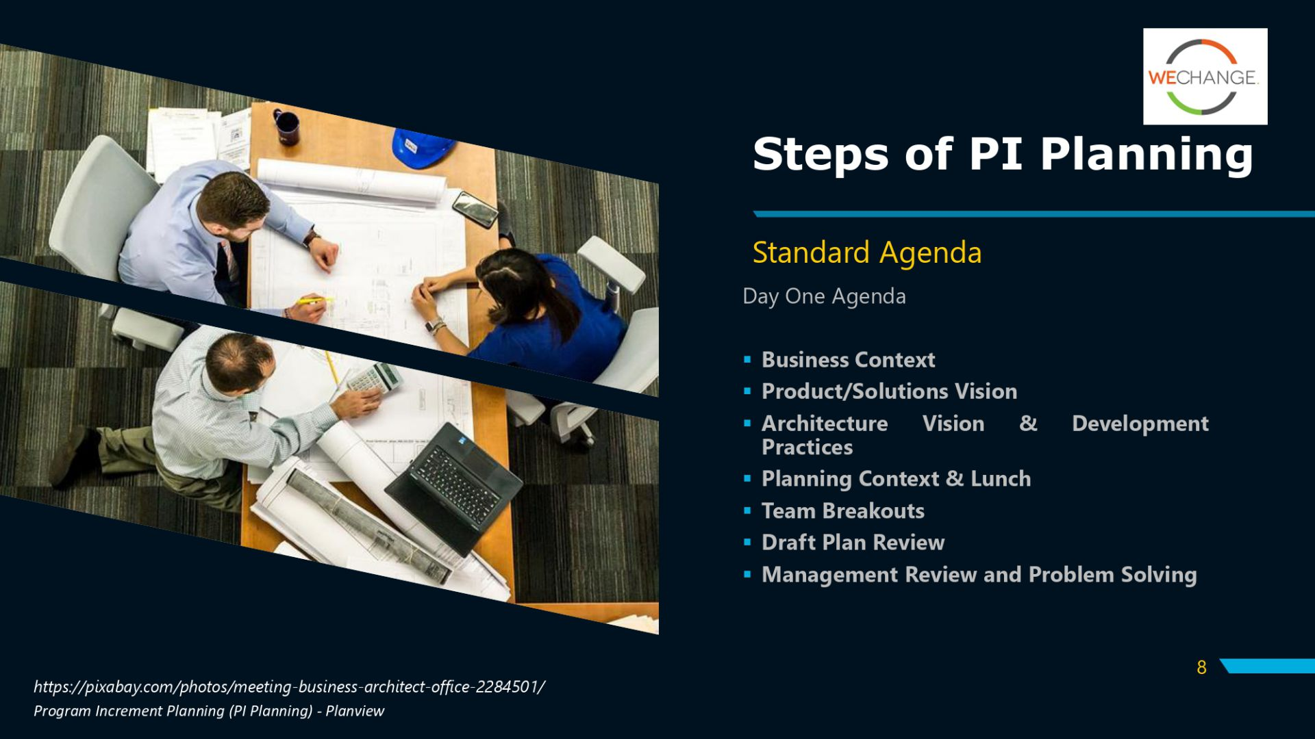 PI PlanningV2 page 0008 compressed Working from home ? Overcoming remote challenges of PI planning #SAFe