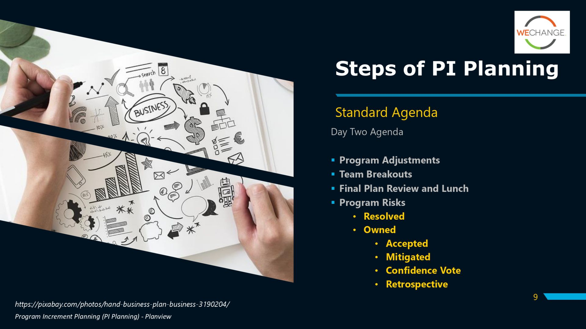 PI PlanningV2 page 0009 compressed Working from home ? Overcoming remote challenges of PI planning #SAFe