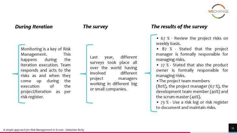 project risks 3 page 015 compressed How to manage project risks in agile?