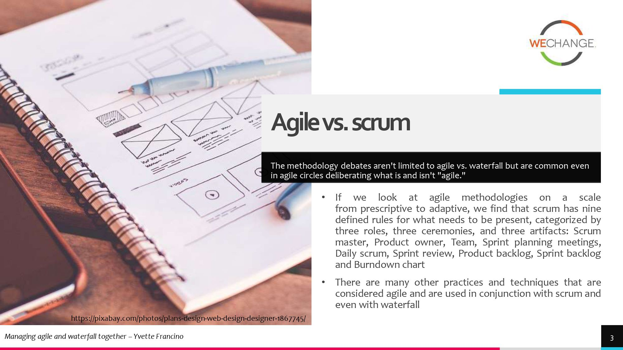 Hybrid – combining agile and waterfall projects side by side  1 page 0003 compressed Combining agile and waterfall projects side by side? Howto