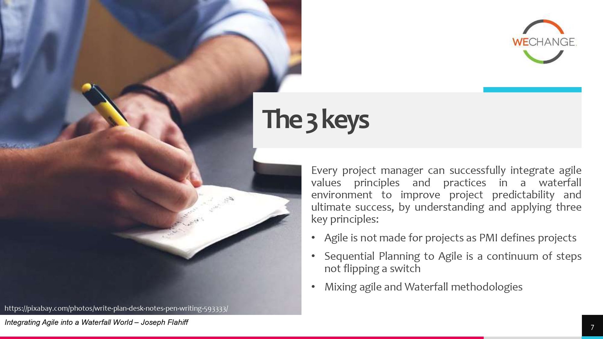 Hybrid – combining agile and waterfall projects side by side  1 page 0007 compressed Combining agile and waterfall projects side by side? Howto