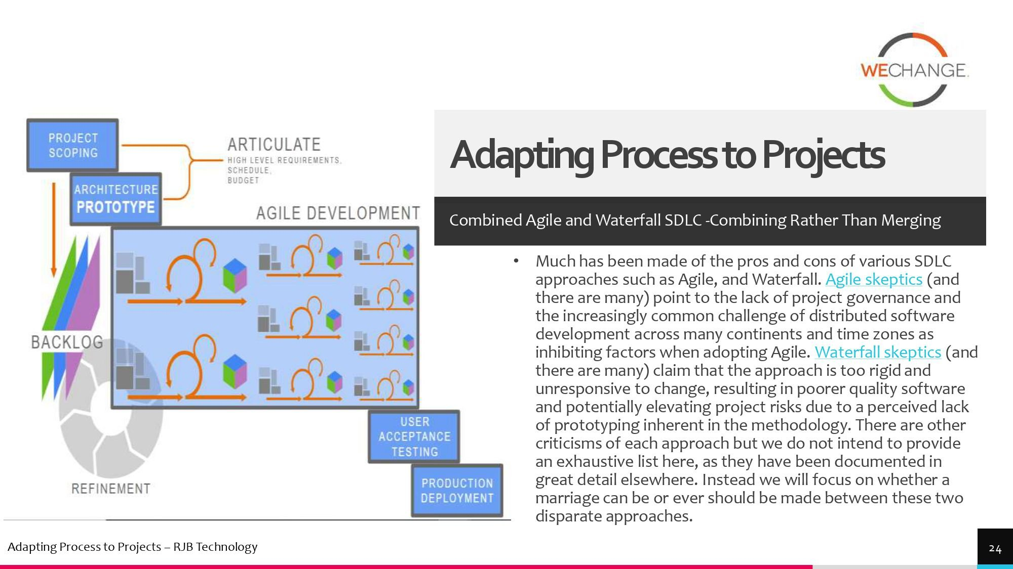 Hybrid – combining agile and waterfall projects side by side  1 page 0020 compressed Combining agile and waterfall projects side by side? Howto