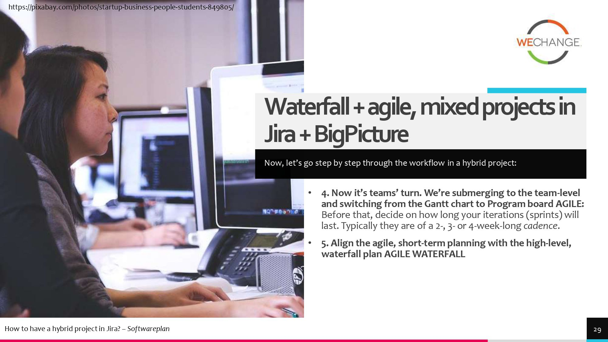 Hybrid – combining agile and waterfall projects side by side  1 page 0023 compressed Combining agile and waterfall projects side by side? Howto