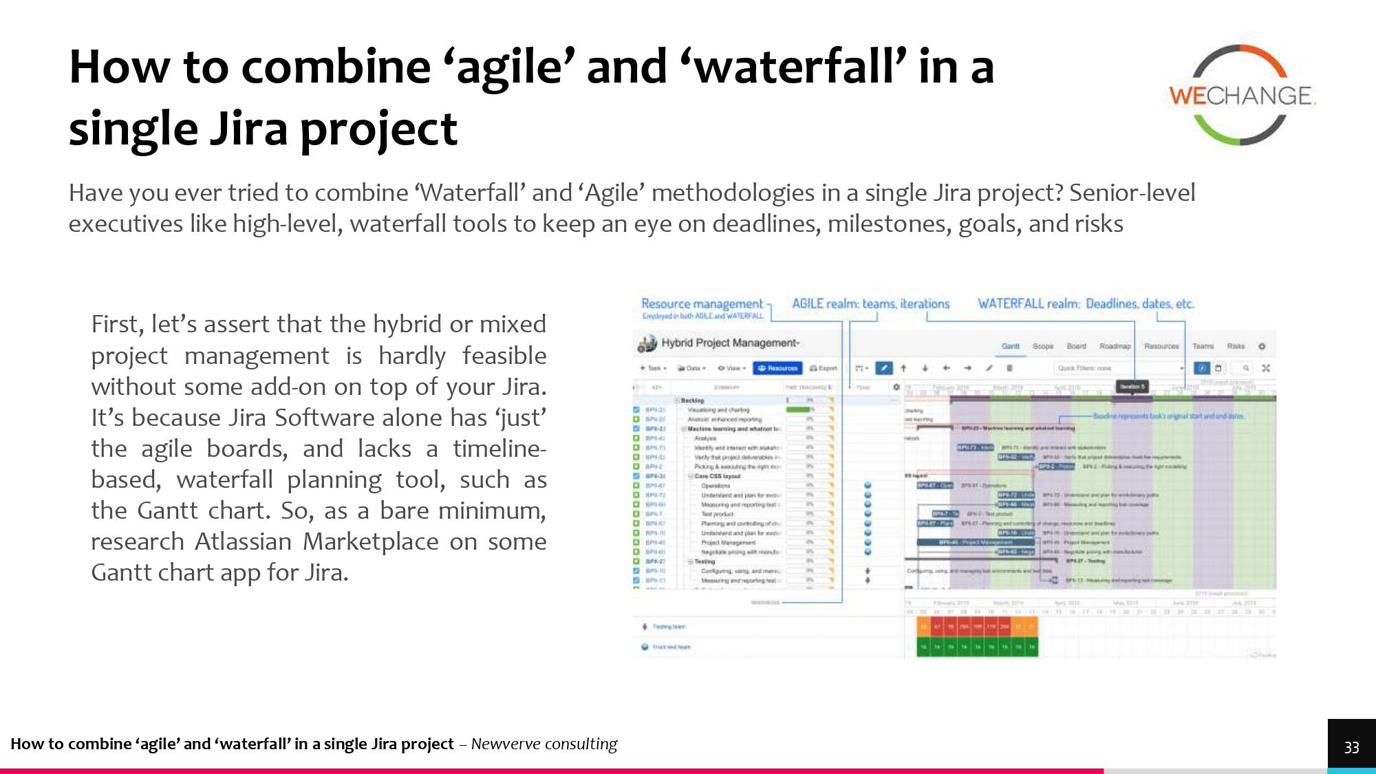 Hybrid – combining agile and waterfall projects side by side  1 page 0026 compressed Combining agile and waterfall projects side by side? Howto