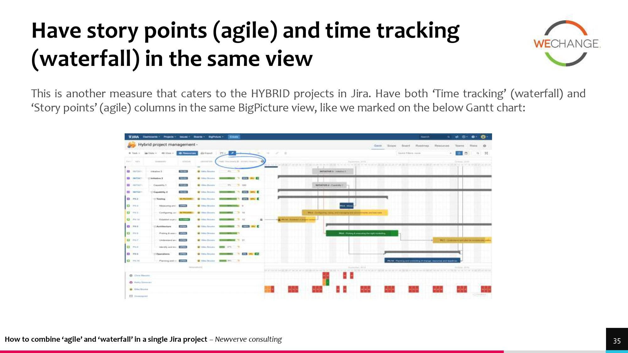 Hybrid – combining agile and waterfall projects side by side  1 page 0028 compressed Combining agile and waterfall projects side by side? Howto