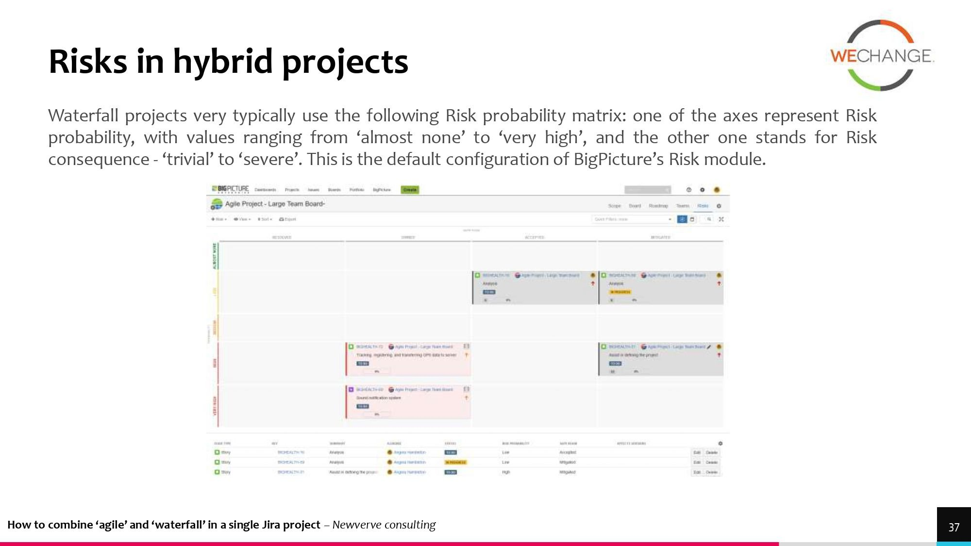 Hybrid – combining agile and waterfall projects side by side  1 page 0030 compressed Combining agile and waterfall projects side by side? Howto