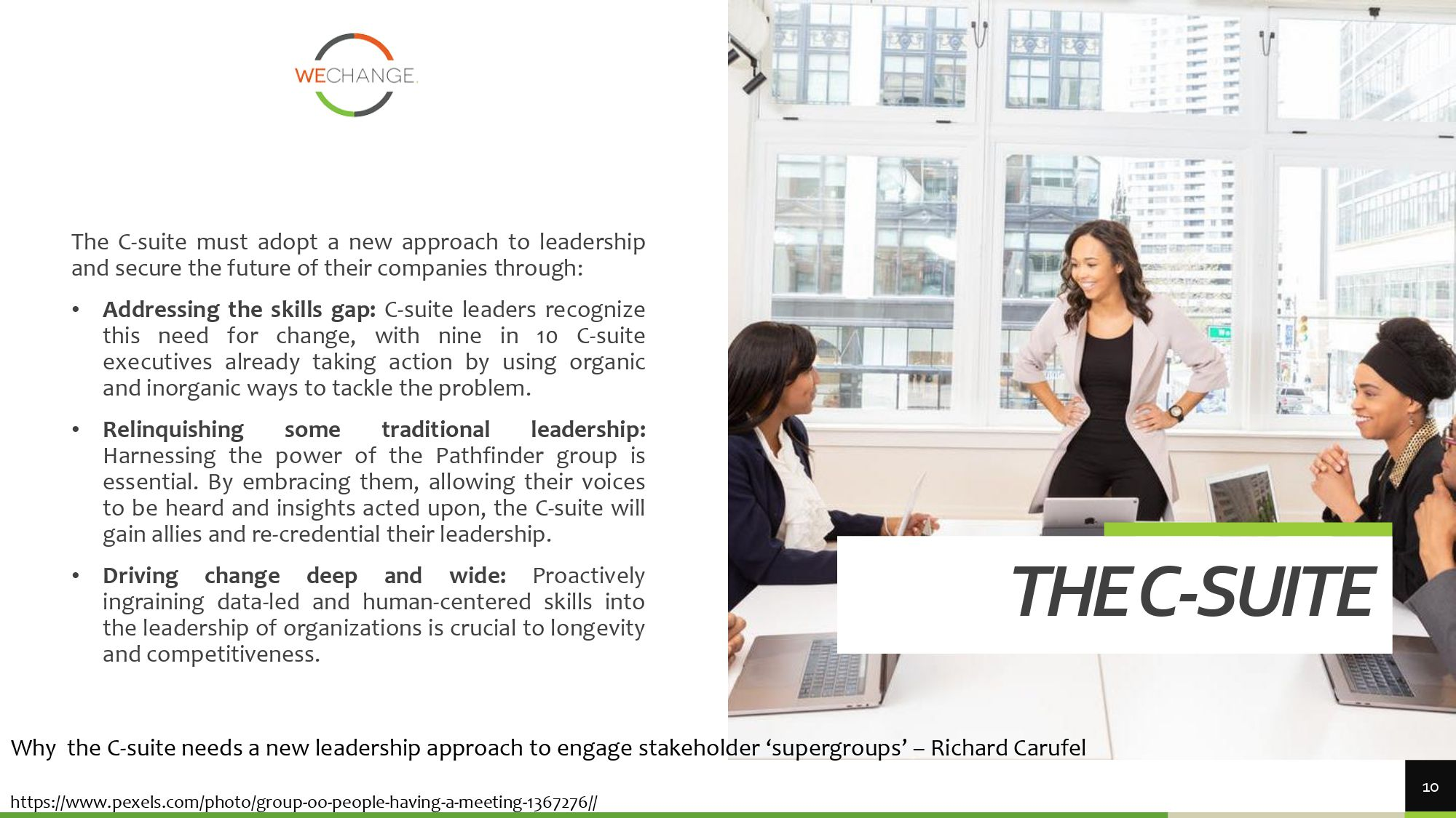 c agility page 0004 compressed C SUIT Agility  A critical capability for todays business