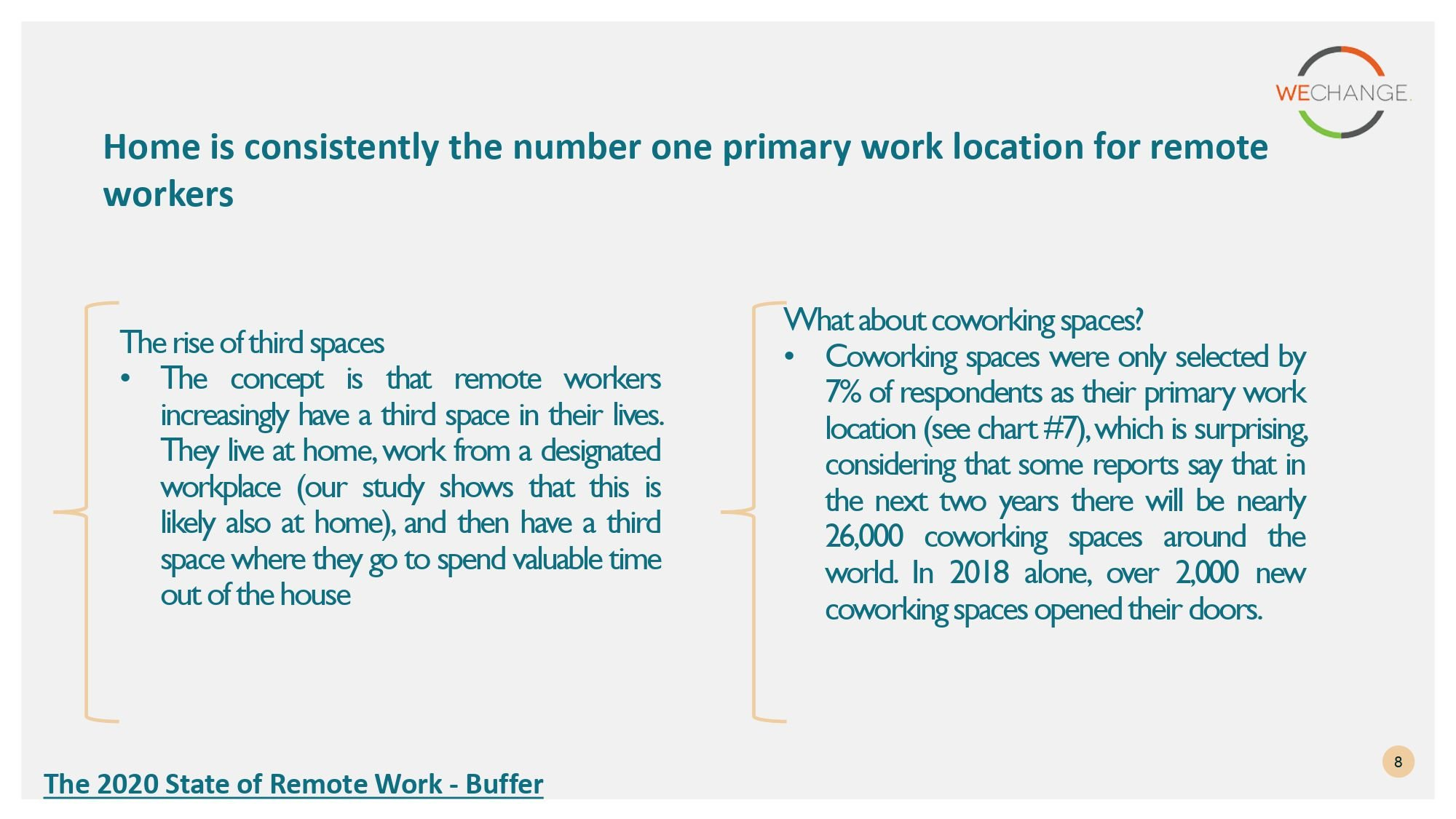 State of remote work 2020 page 0008 compressed Working from home?  Here are some insights from State of remote work 2020 surveys.
