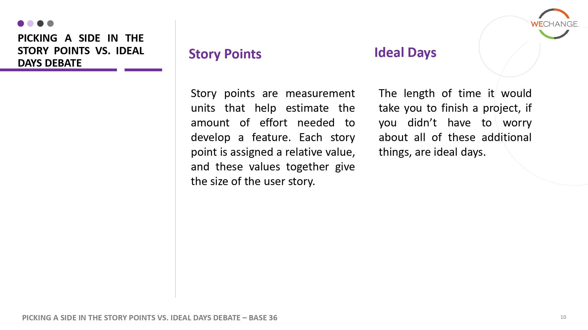 Story points page 0010 compressed Story points   number that tells the team a lot more then just size