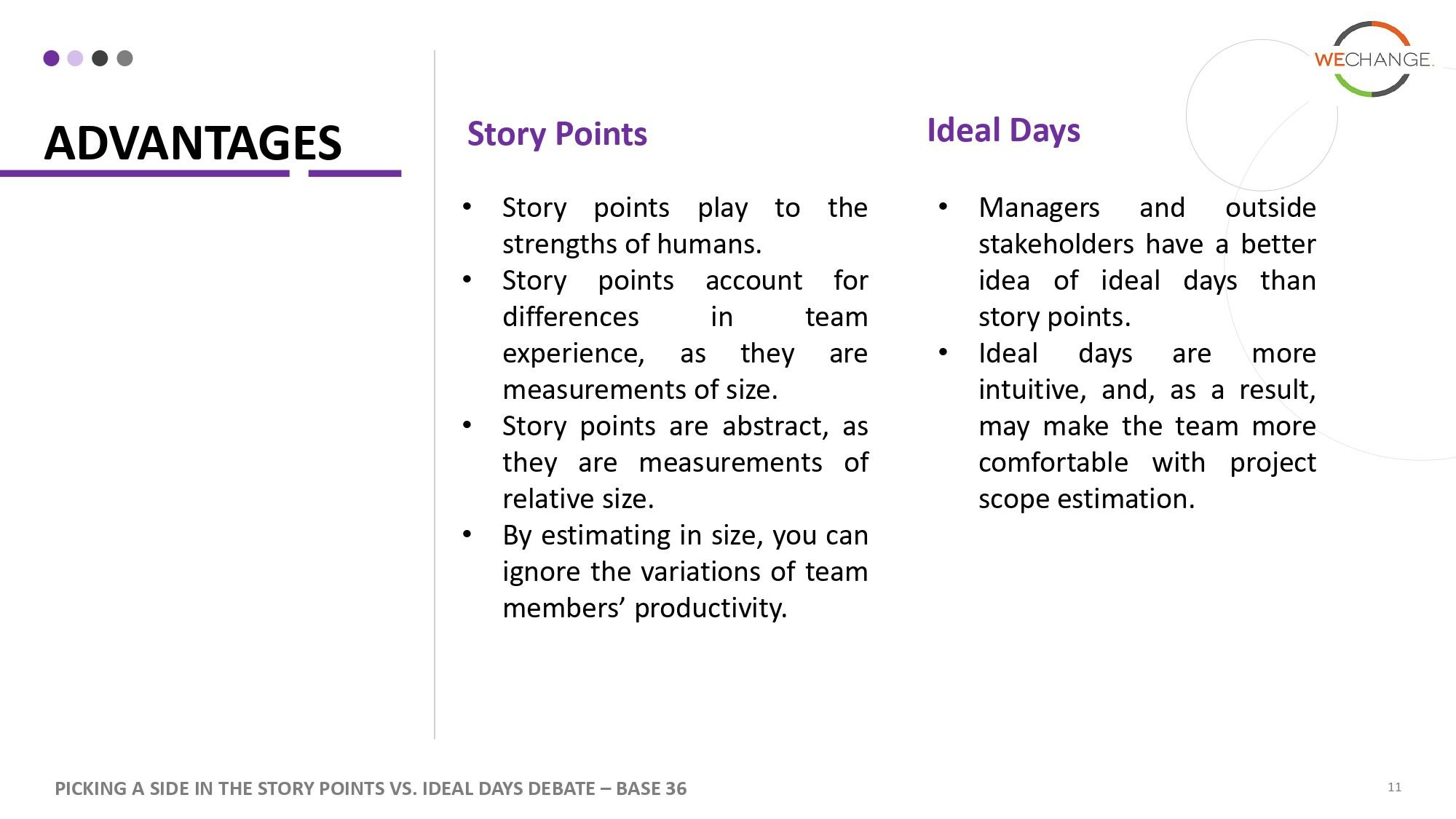 Story points page 0011 compressed Story points   number that tells the team a lot more then just size