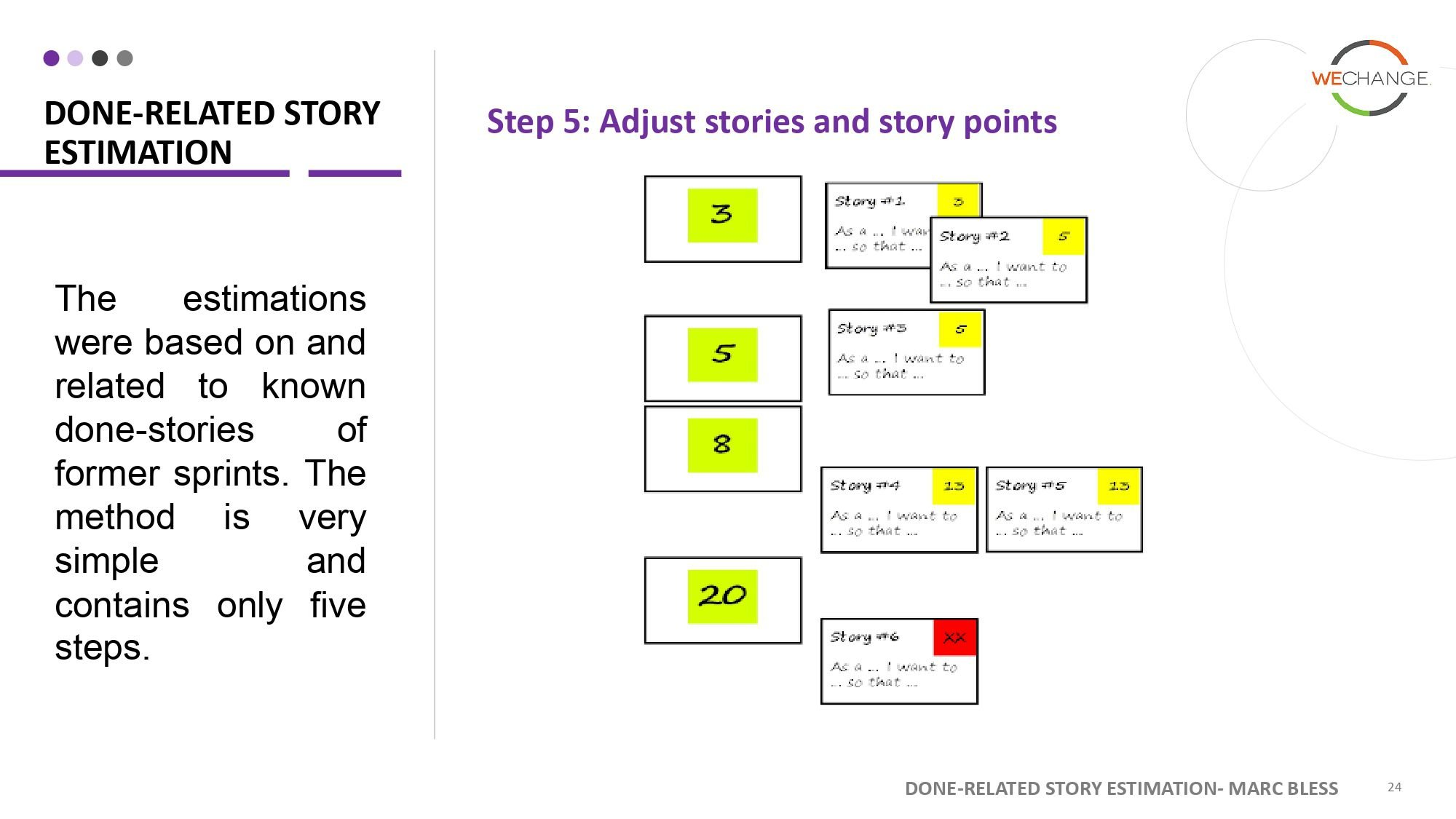 Story points page 0023 compressed Story points   number that tells the team a lot more then just size