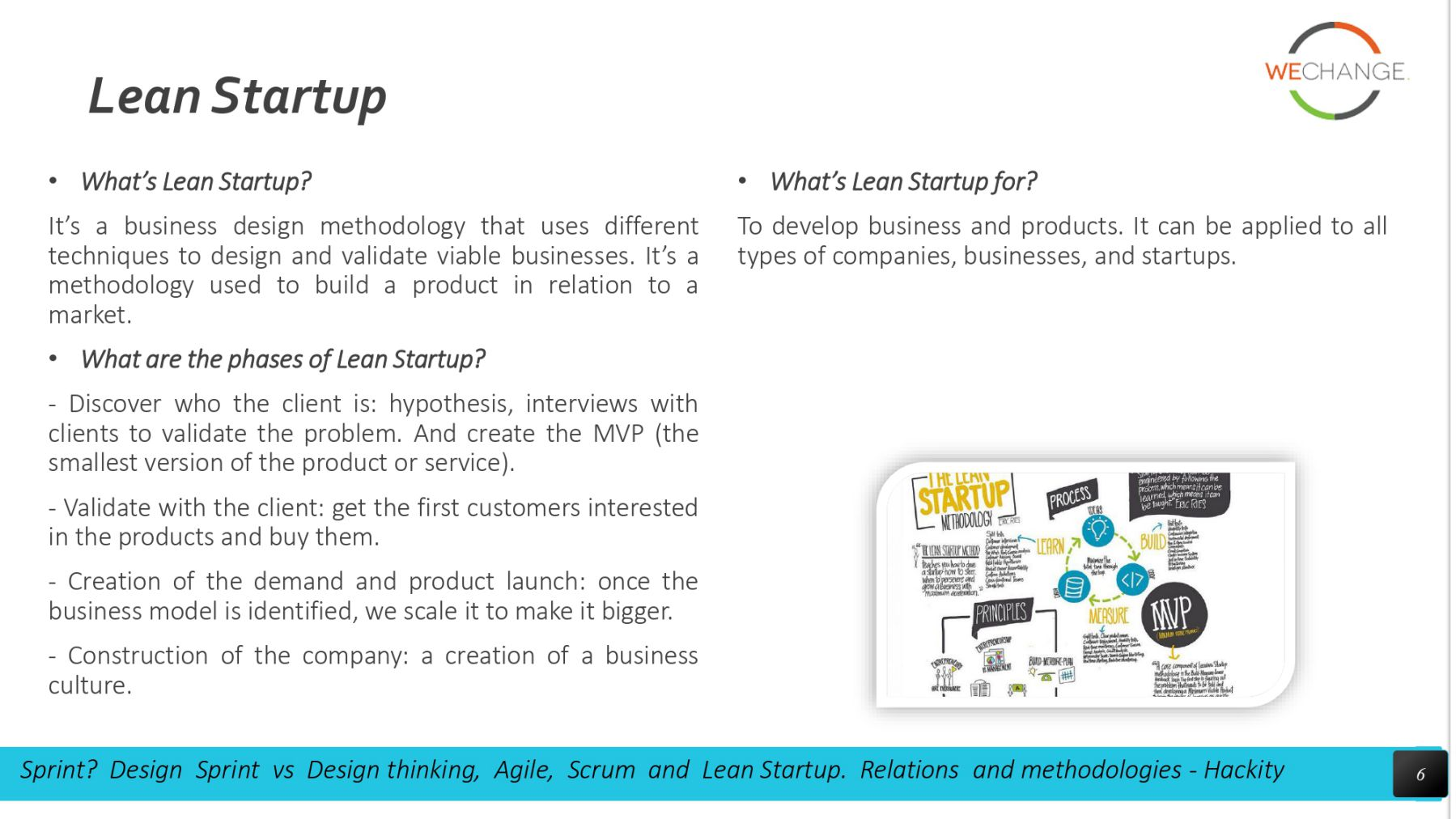 Design thinking lean startup and agile page 0005 compressed 1 Design thinking lean startup and agile