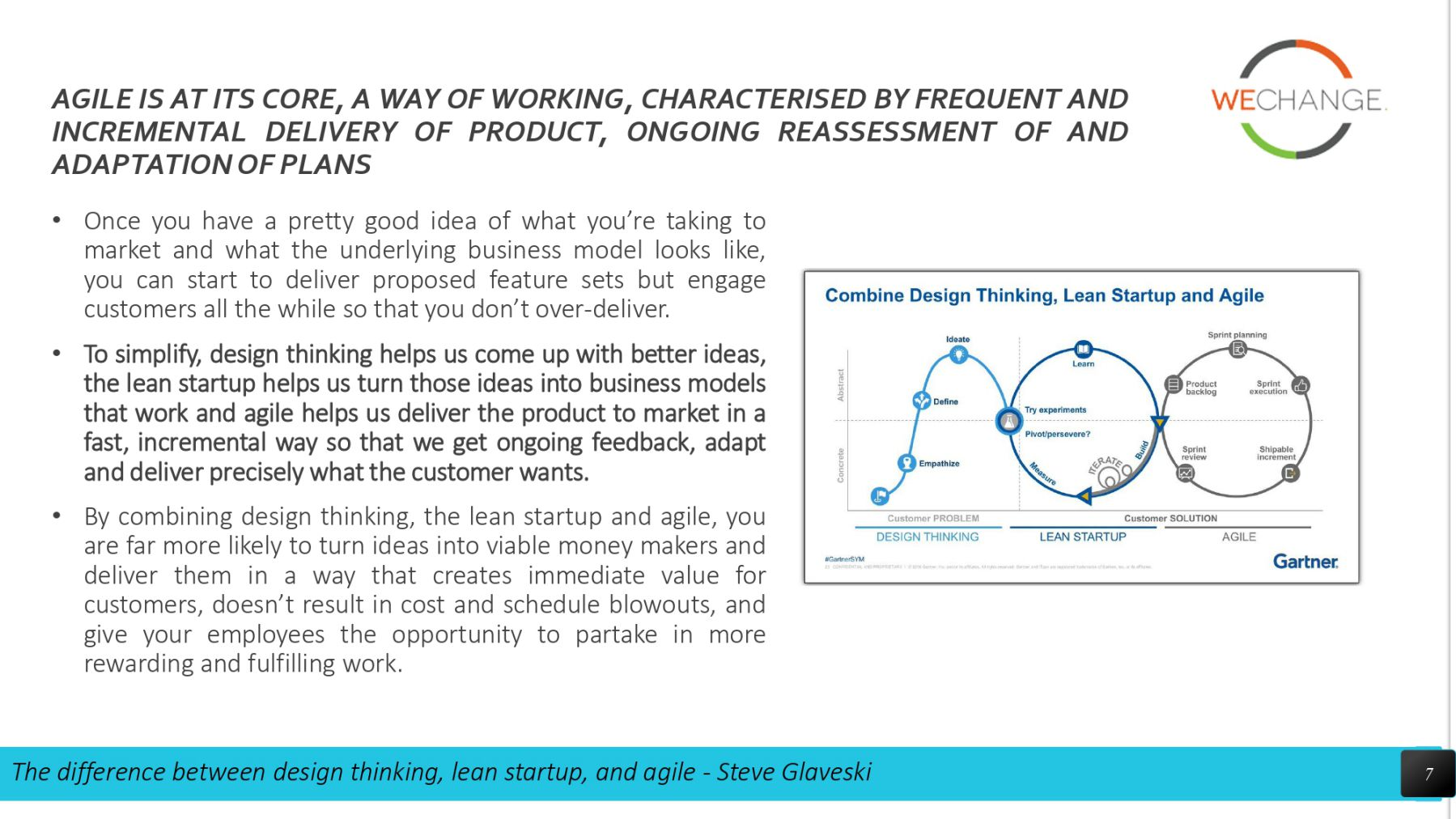 Design thinking lean startup and agile page 0006 compressed 1 Design thinking lean startup and agile