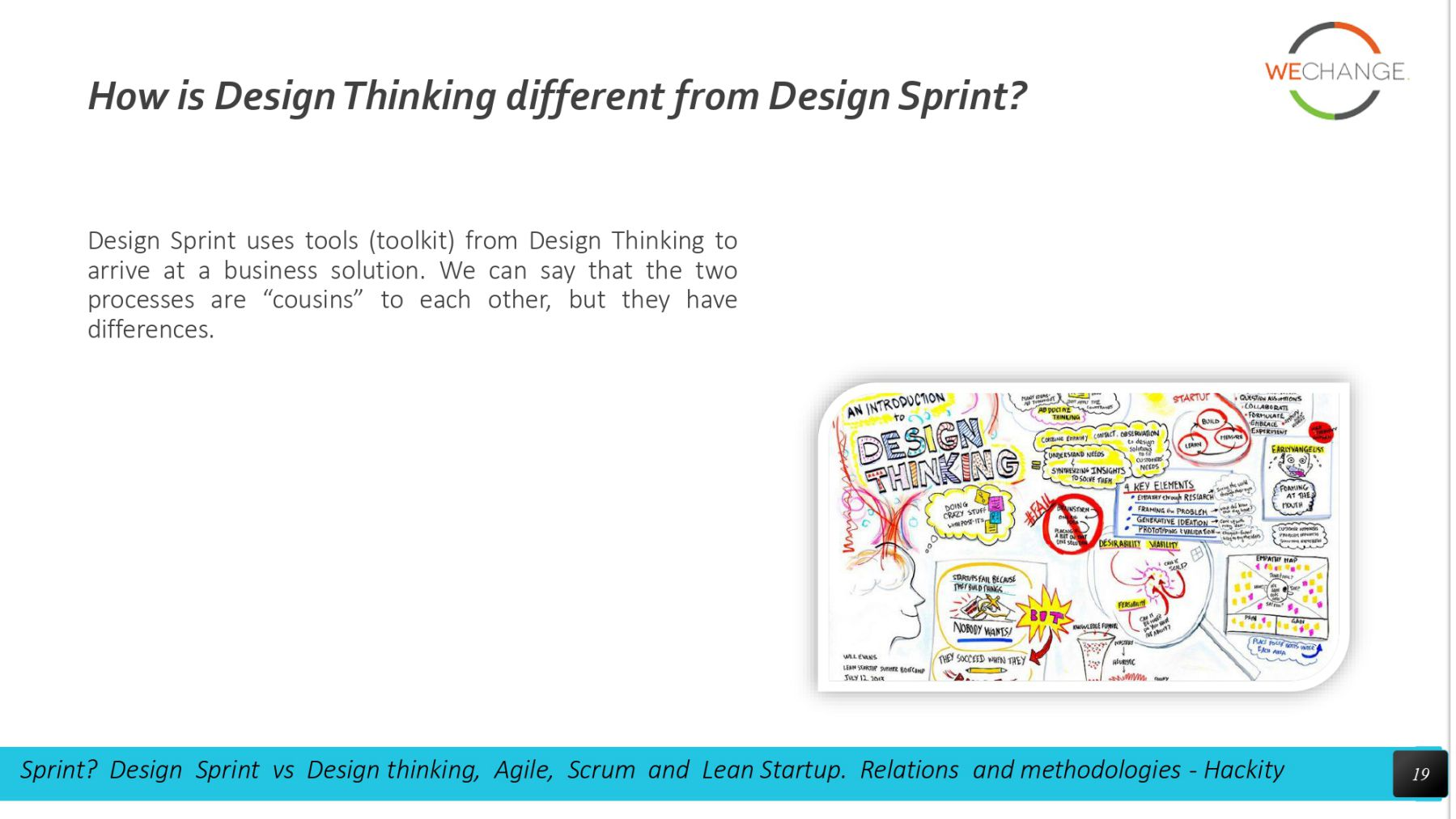 Design thinking lean startup and agile page 0017 compressed Design thinking lean startup and agile